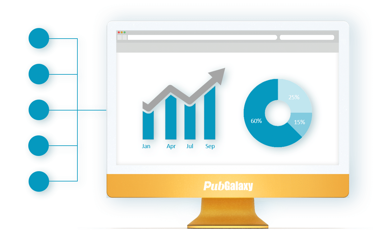Programmatic Monetization Solutions | Unified Reporting